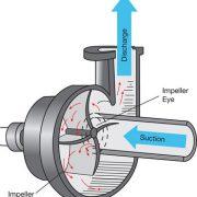 سیستم پمپاژ