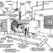 ساختار موتور دیزل